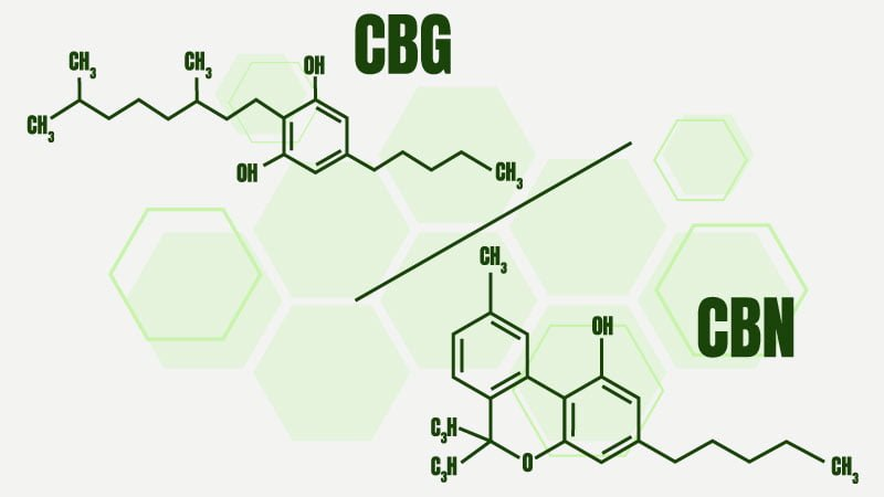 Illustration of CBG vs CBN chemical structures